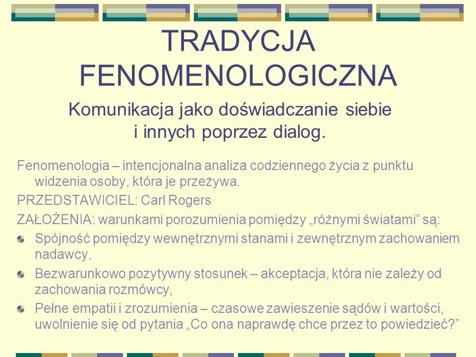 TRADYCJA FENOMENOLOGICZNA