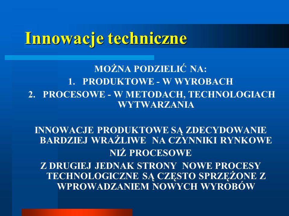Innowacje techniczne MOŻNA PODZIELIĆ NA: 1. PRODUKTOWE - W WYROBACH