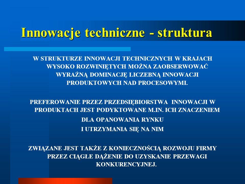 Innowacje techniczne - struktura