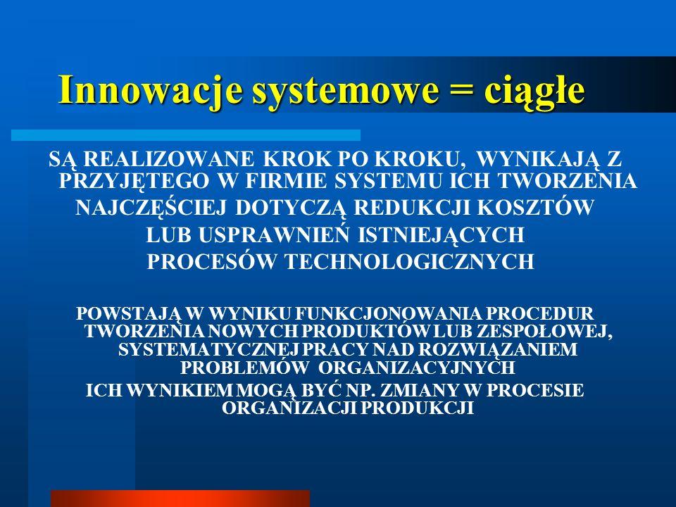 Innowacje systemowe = ciągłe