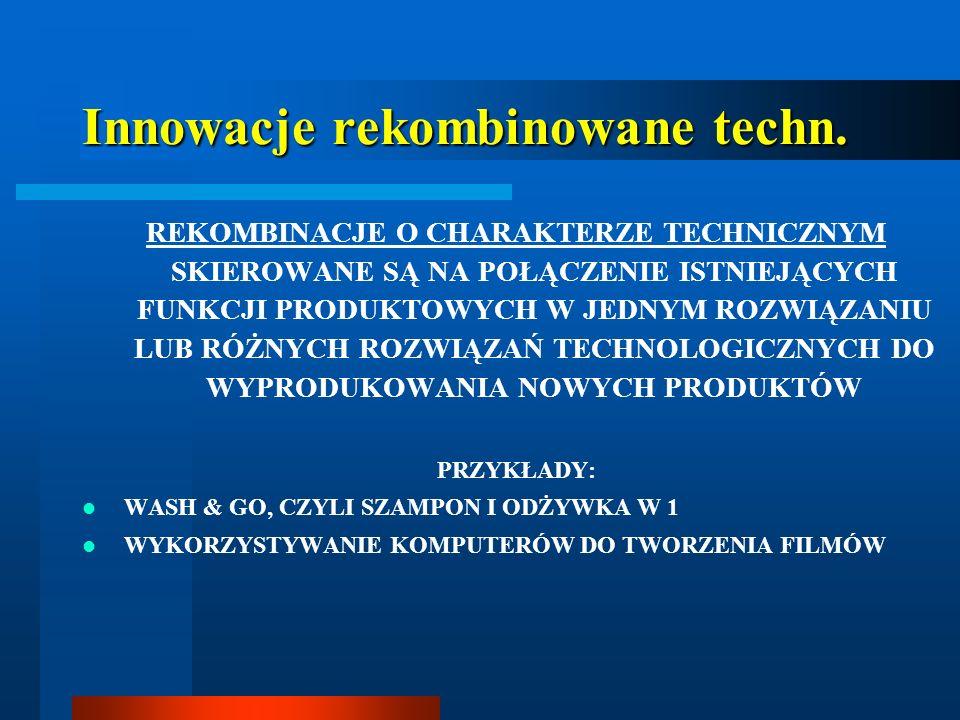 Innowacje rekombinowane techn.