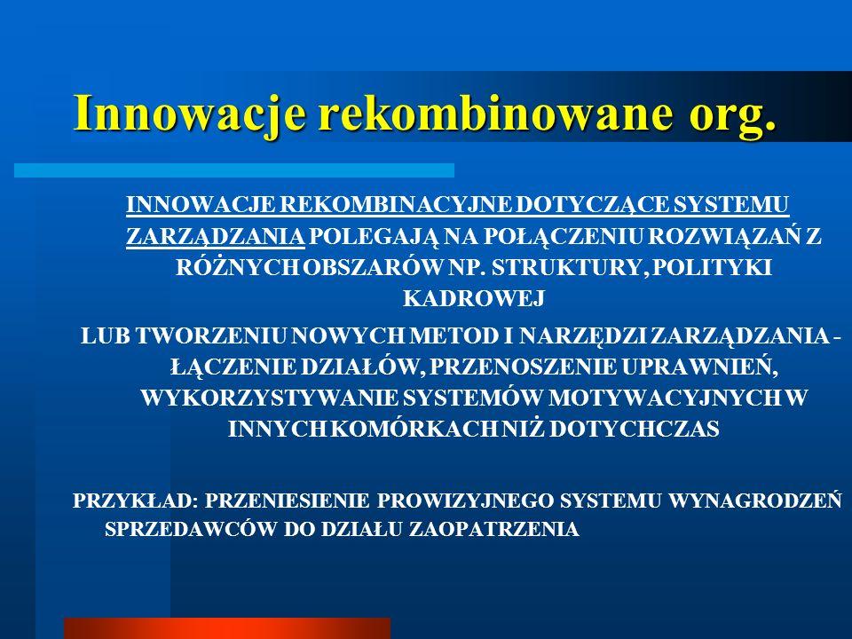 Innowacje rekombinowane org.