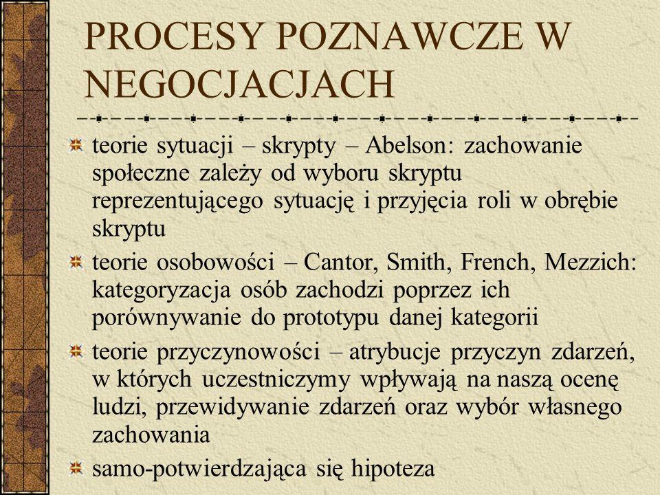 PROCESY POZNAWCZE W NEGOCJACJACH