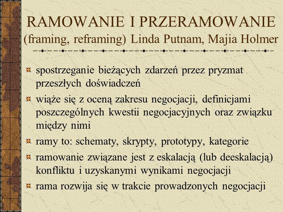 RAMOWANIE I PRZERAMOWANIE (framing, reframing) Linda Putnam, Majia Holmer