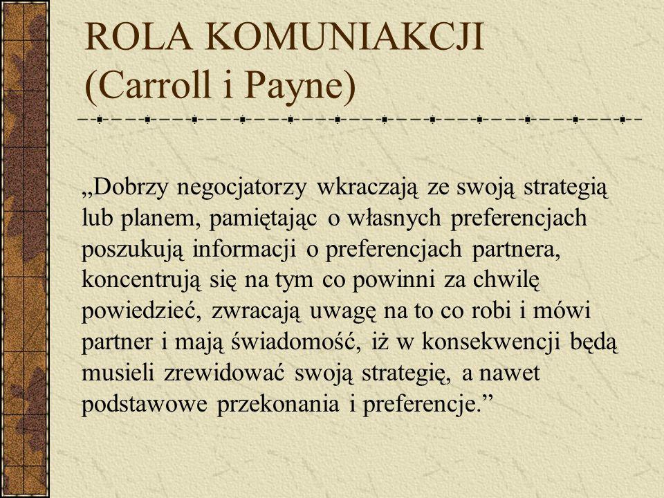ROLA KOMUNIAKCJI (Carroll i Payne)