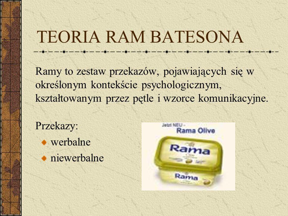 TEORIA RAM BATESONA
