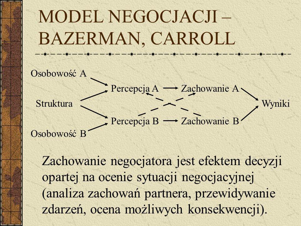 MODEL NEGOCJACJI – BAZERMAN, CARROLL