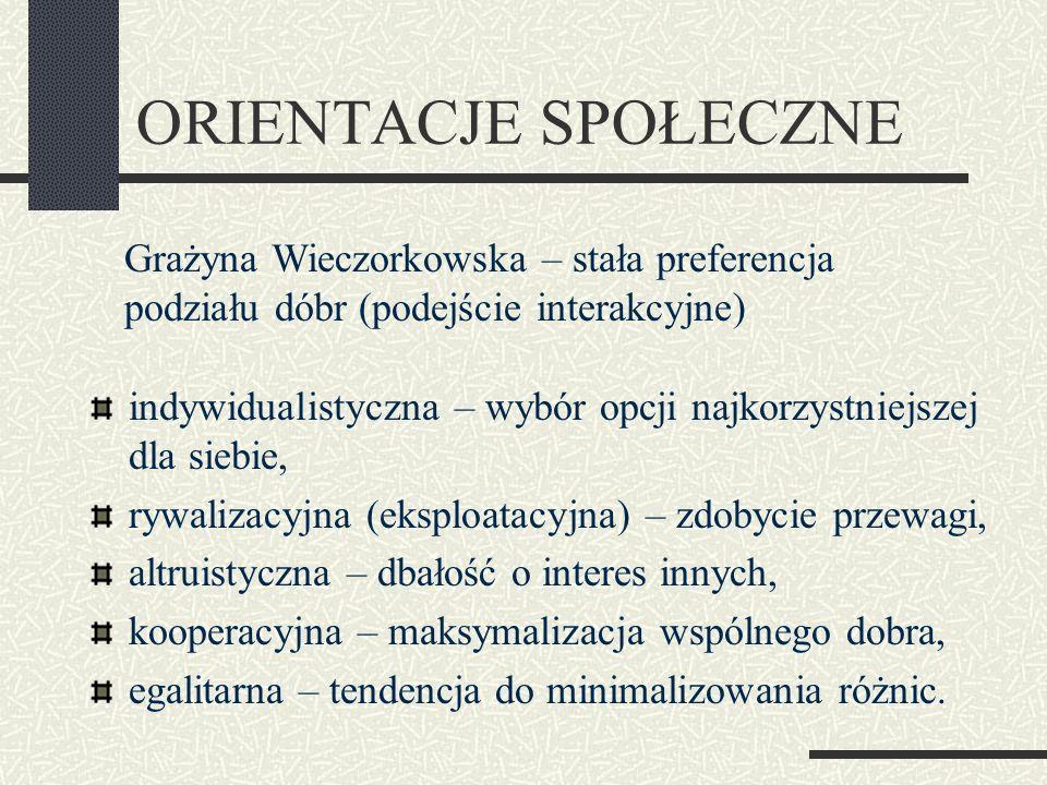 ORIENTACJE SPOŁECZNEGrażyna Wieczorkowska – stała preferencja podziału dóbr (podejście interakcyjne)