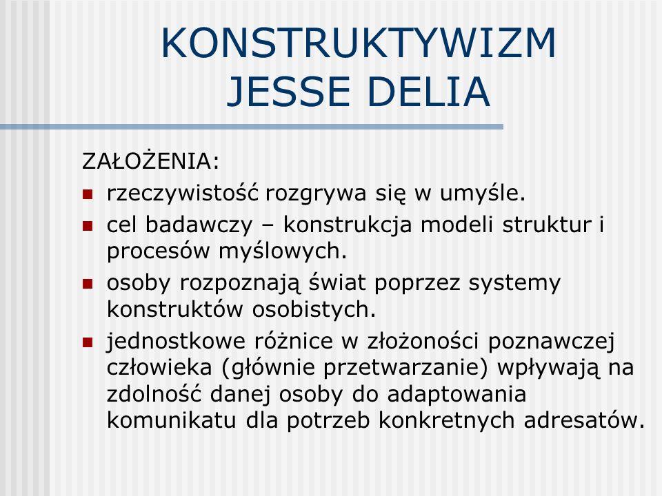KONSTRUKTYWIZM JESSE DELIA