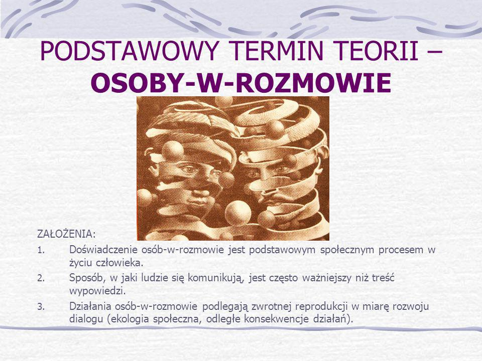 PODSTAWOWY TERMIN TEORII – OSOBY-W-ROZMOWIE