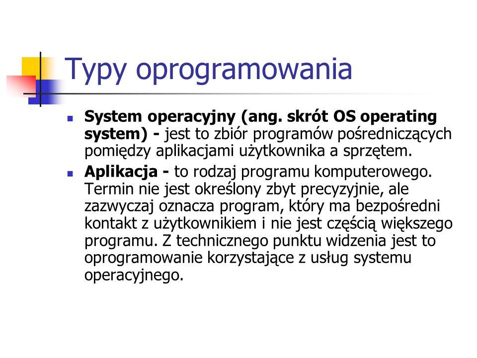 Typy oprogramowania