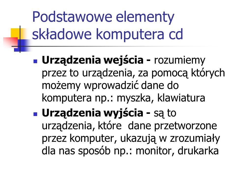Podstawowe elementy składowe komputera cd