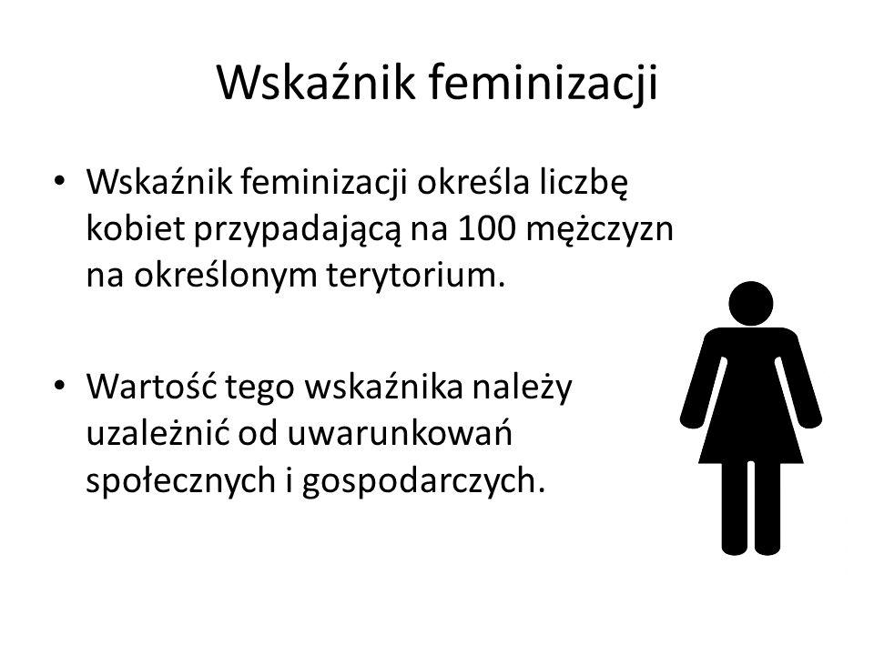 Wskaźnik feminizacji Wskaźnik feminizacji określa liczbę kobiet przypadającą na 100 mężczyzn na określonym terytorium.