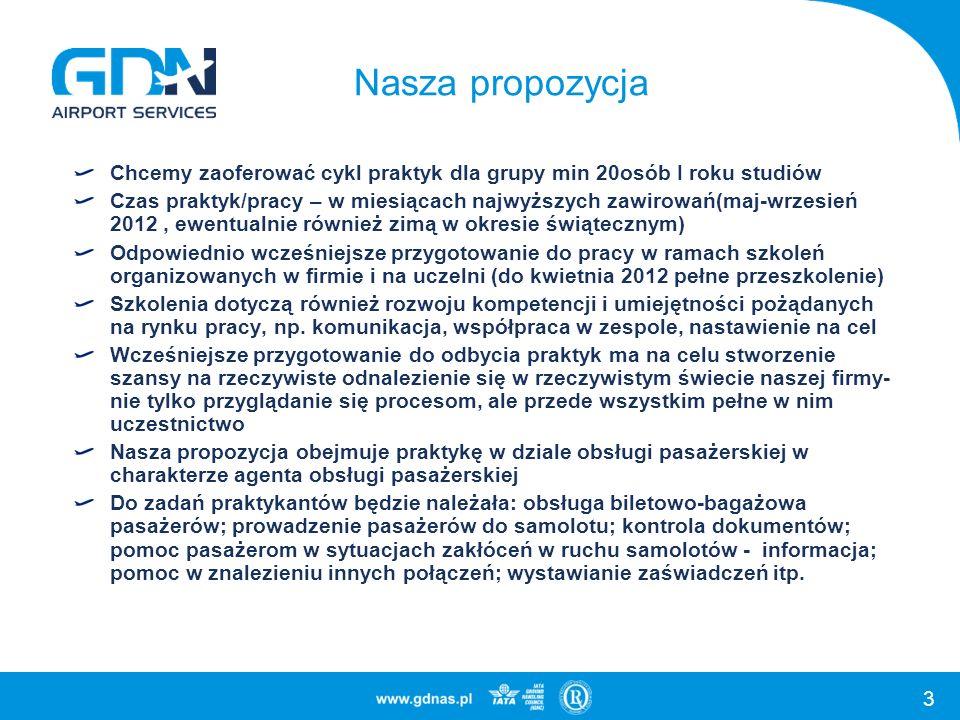 Nasza propozycja Chcemy zaoferować cykl praktyk dla grupy min 20osób I roku studiów.