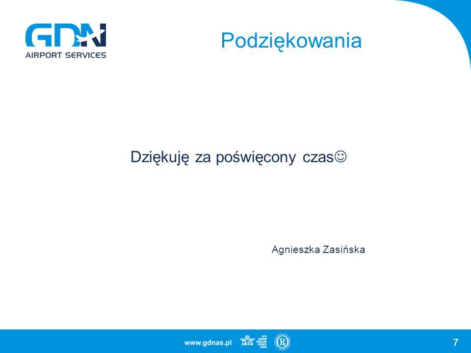 Podziękowania Dziękuję za poświęcony czas Agnieszka Zasińska