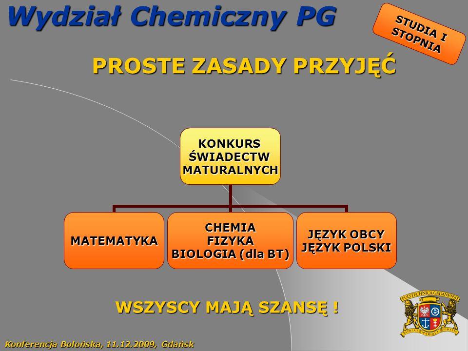Wydział Chemiczny PG PROSTE ZASADY PRZYJĘĆ WSZYSCY MAJĄ SZANSĘ !