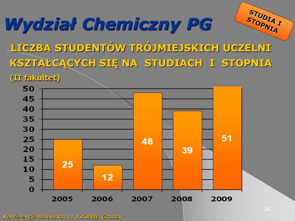 Wydział Chemiczny PG LICZBA STUDENTÓW TRÓJMIEJSKICH UCZELNI