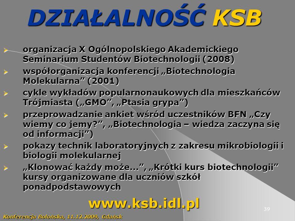 DZIAŁALNOŚĆ KSB www.ksb.idl.pl