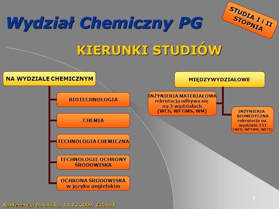 Wydział Chemiczny PG KIERUNKI STUDIÓW STUDIA I i II STOPNIA