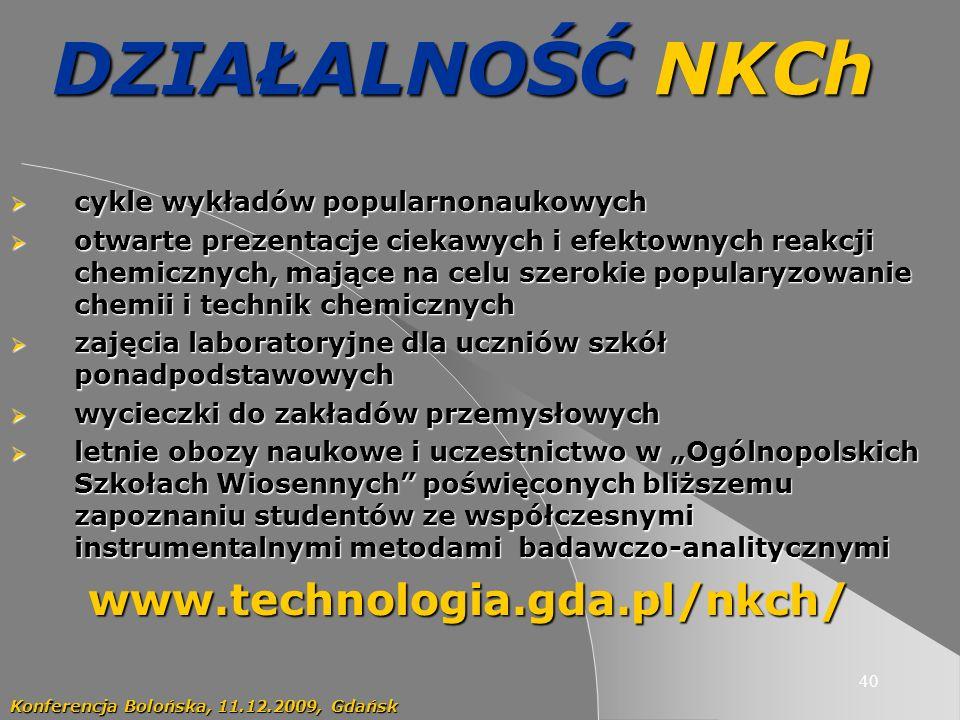DZIAŁALNOŚĆ NKCh www.technologia.gda.pl/nkch/