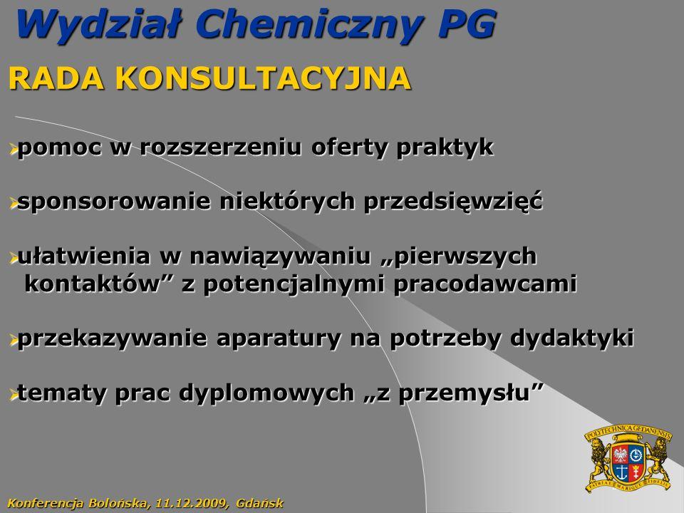 Wydział Chemiczny PG RADA KONSULTACYJNA