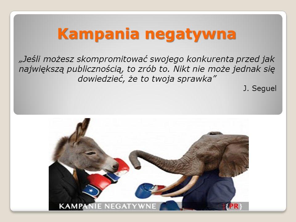 Kampania negatywna