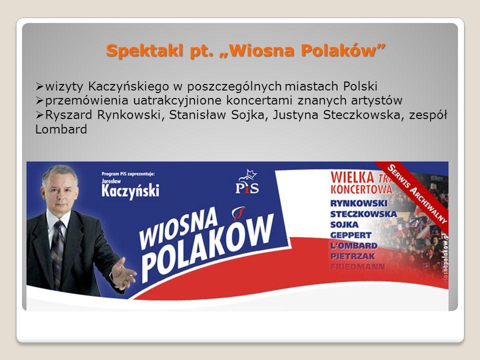 """Spektakl pt. """"Wiosna Polaków"""