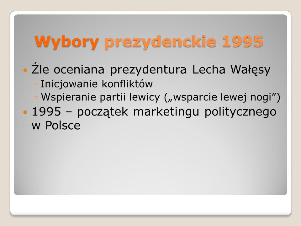 Wybory prezydenckie 1995 Źle oceniana prezydentura Lecha Wałęsy