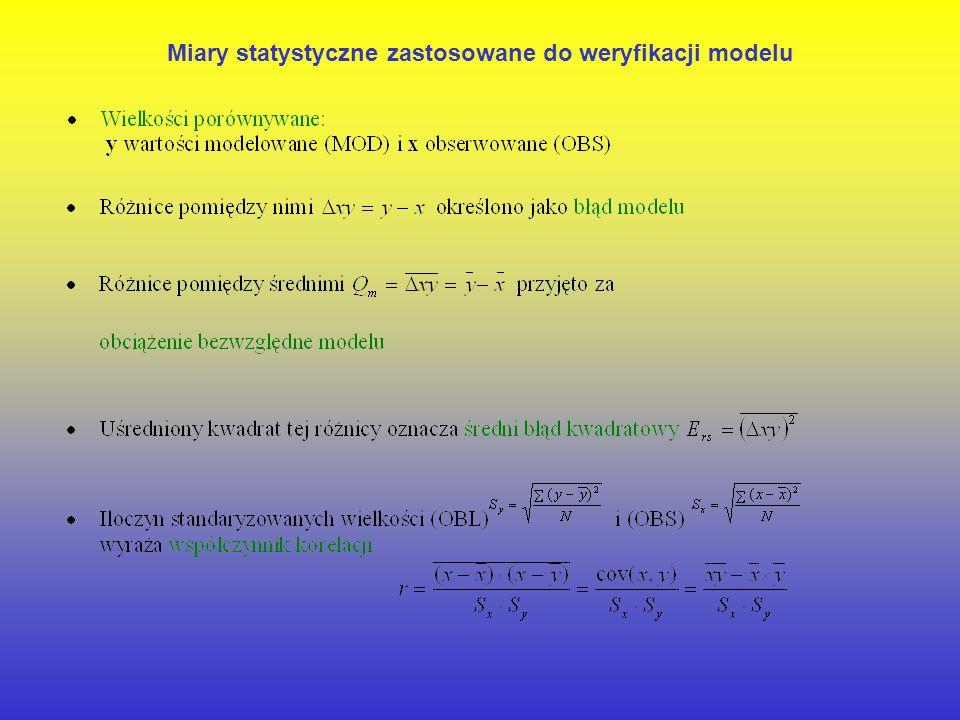 Miary statystyczne zastosowane do weryfikacji modelu