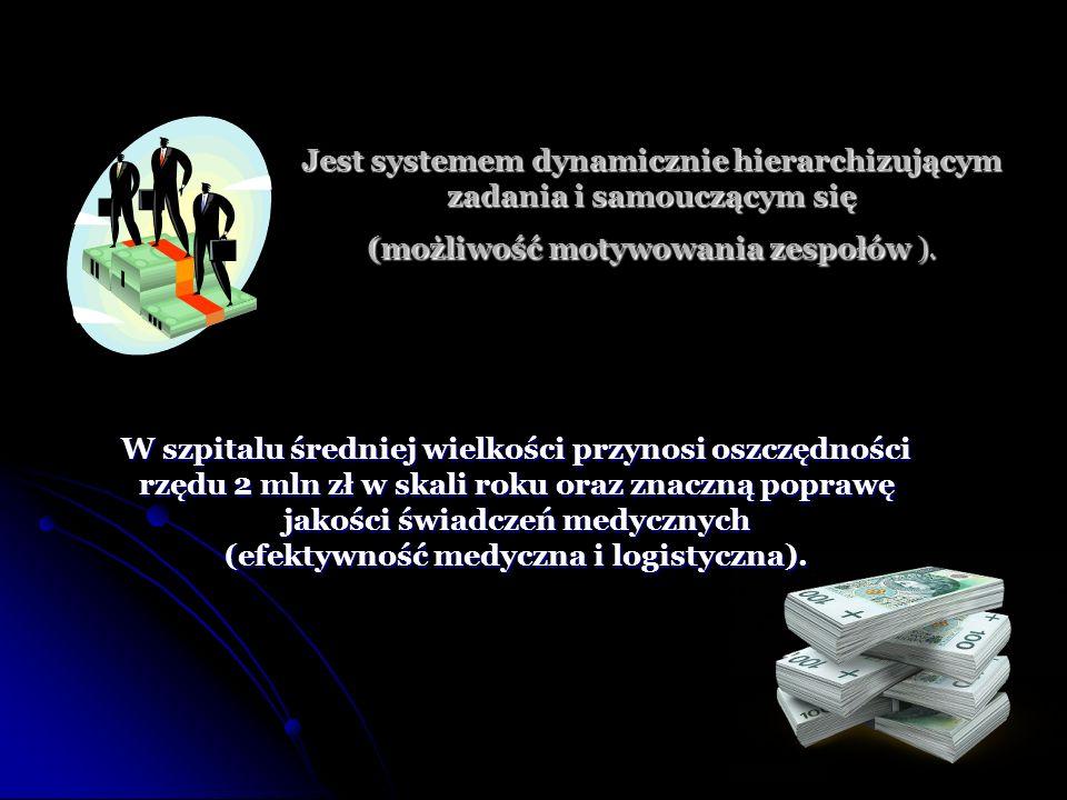 Jest systemem dynamicznie hierarchizującym zadania i samouczącym się (możliwość motywowania zespołów ).