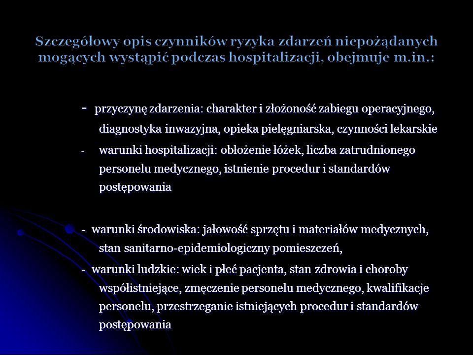 Szczegółowy opis czynników ryzyka zdarzeń niepożądanych mogących wystąpić podczas hospitalizacji, obejmuje m.in.: