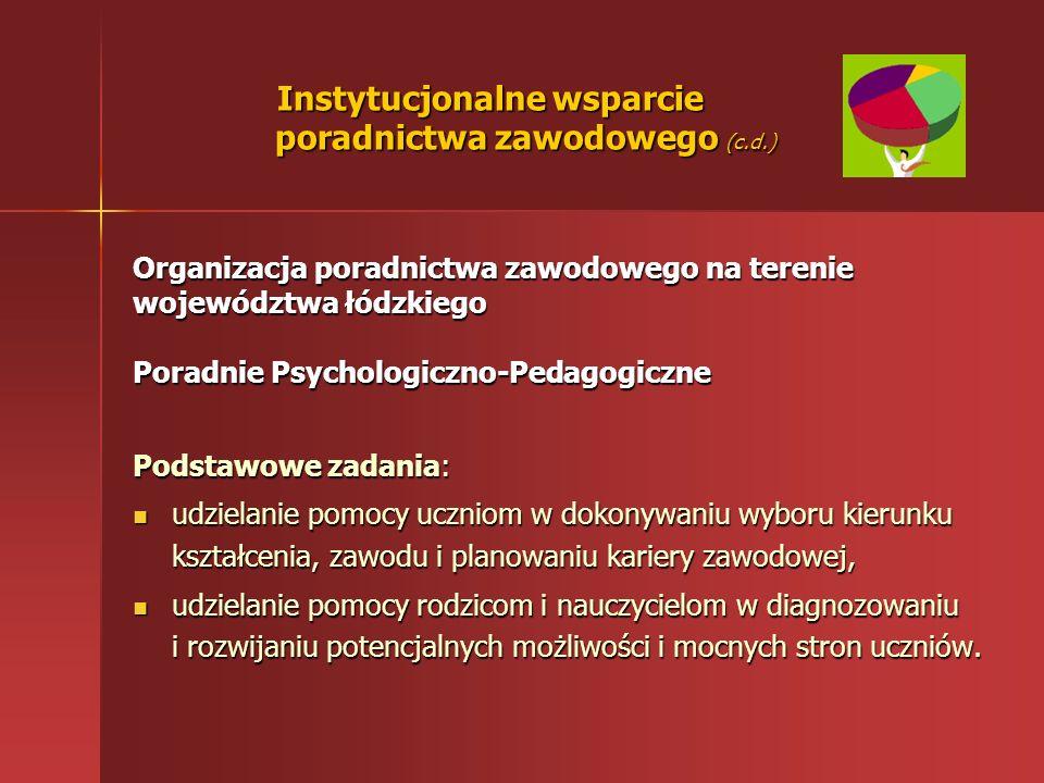 Instytucjonalne wsparcie poradnictwa zawodowego (c.d.)