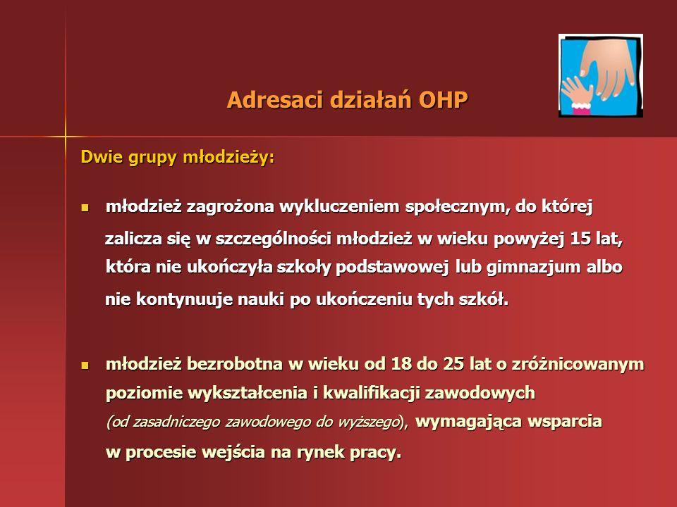 Adresaci działań OHP Dwie grupy młodzieży: