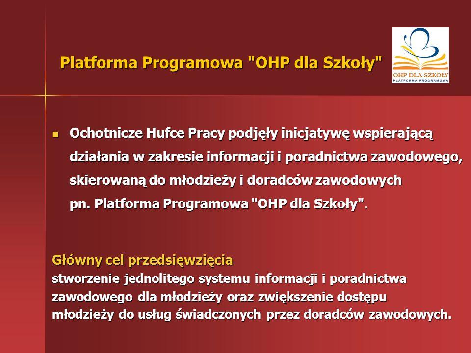 Platforma Programowa OHP dla Szkoły