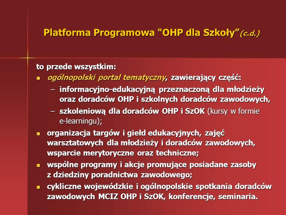 Platforma Programowa OHP dla Szkoły (c.d.)
