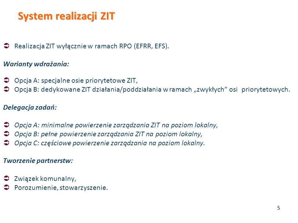 System realizacji ZIT Realizacja ZIT wyłącznie w ramach RPO (EFRR, EFS). Warianty wdrażania: Opcja A: specjalne osie priorytetowe ZIT,