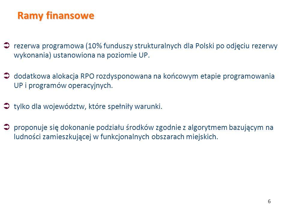 Ramy finansowe rezerwa programowa (10% funduszy strukturalnych dla Polski po odjęciu rezerwy wykonania) ustanowiona na poziomie UP.
