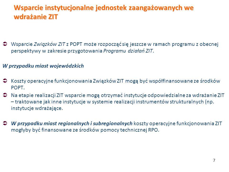 Wsparcie instytucjonalne jednostek zaangażowanych we wdrażanie ZIT