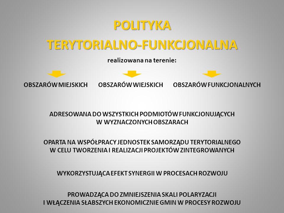 POLITYKA TERYTORIALNO-FUNKCJONALNA