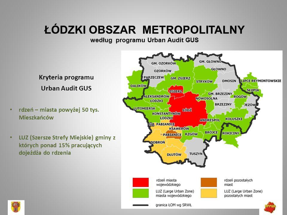 ŁÓDZKI OBSZAR METROPOLITALNY według programu Urban Audit GUS