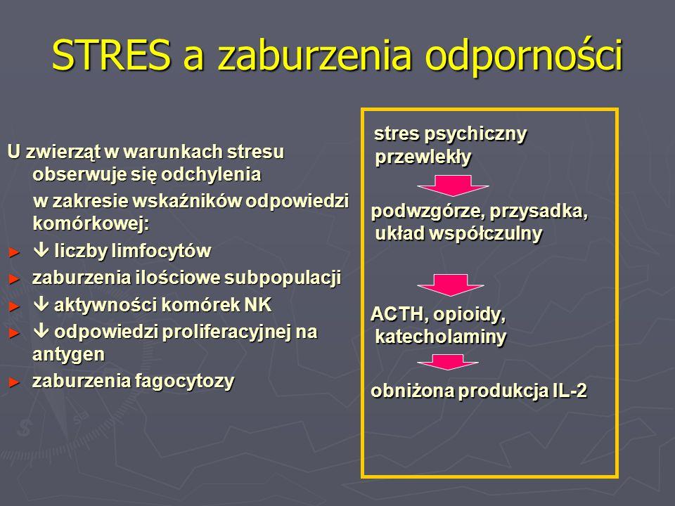 STRES a zaburzenia odporności