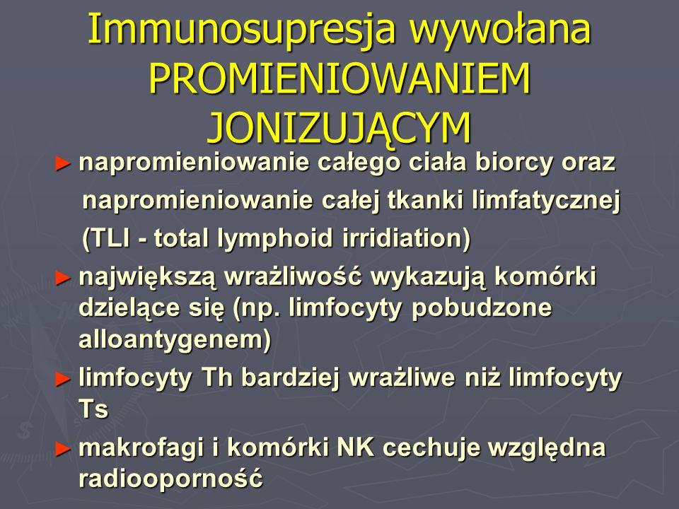 Immunosupresja wywołana PROMIENIOWANIEM JONIZUJĄCYM