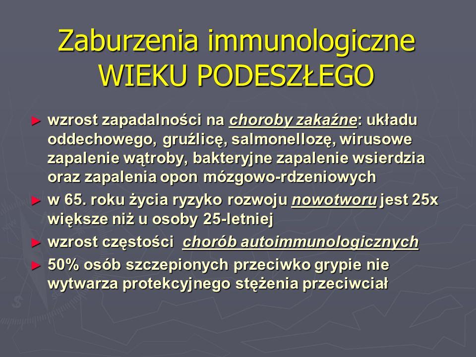 Zaburzenia immunologiczne WIEKU PODESZŁEGO