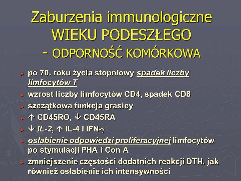 Zaburzenia immunologiczne WIEKU PODESZŁEGO - ODPORNOŚĆ KOMÓRKOWA