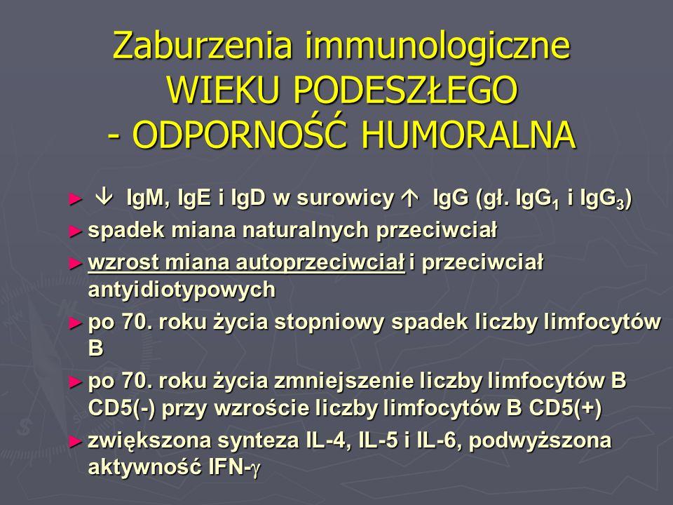 Zaburzenia immunologiczne WIEKU PODESZŁEGO - ODPORNOŚĆ HUMORALNA