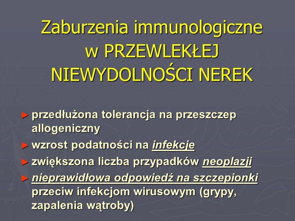 Zaburzenia immunologiczne w PRZEWLEKŁEJ NIEWYDOLNOŚCI NEREK