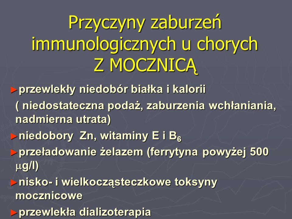 Przyczyny zaburzeń immunologicznych u chorych Z MOCZNICĄ