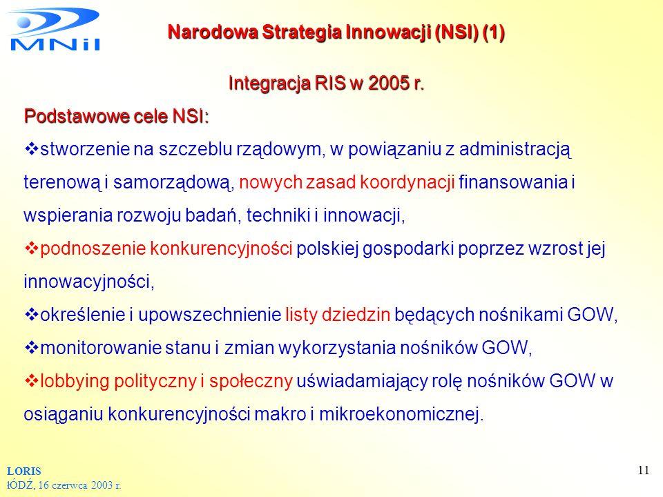 Narodowa Strategia Innowacji (NSI) (1)