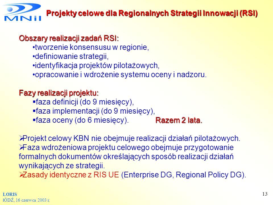 Projekty celowe dla Regionalnych Strategii Innowacji (RSI)