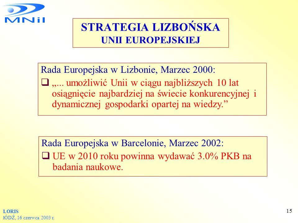 STRATEGIA LIZBOŃSKA UNII EUROPEJSKIEJ